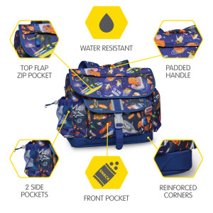 Bixbee_316001-316002_MemeSpaceOdyssey_Backpack_Main_Med_Lrg_Features